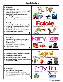 Genre Game Set  This genre game set includes two different sets of game cards, student directions for three variations of games, and an answer key.  Great for literacy centers, extra practice, or a fun family at-home activity.