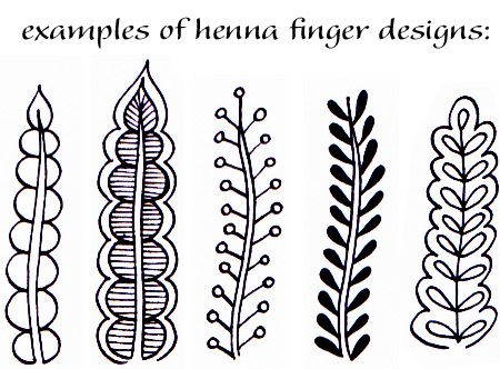 Henna designs for fingers.