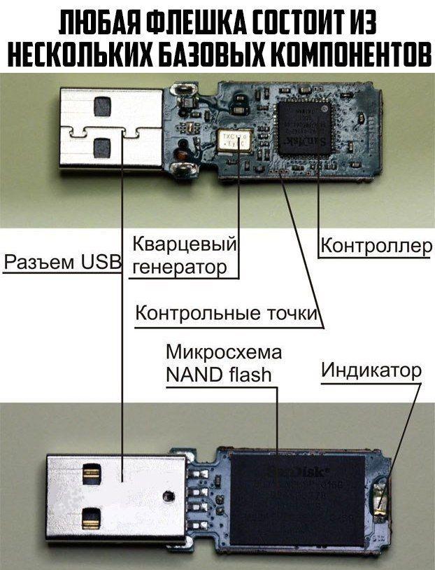 IT-MAN доступно о компьютерах и Windows