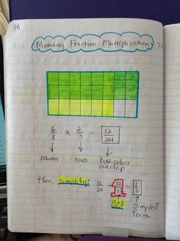 7th grade math interactive notebook pdf