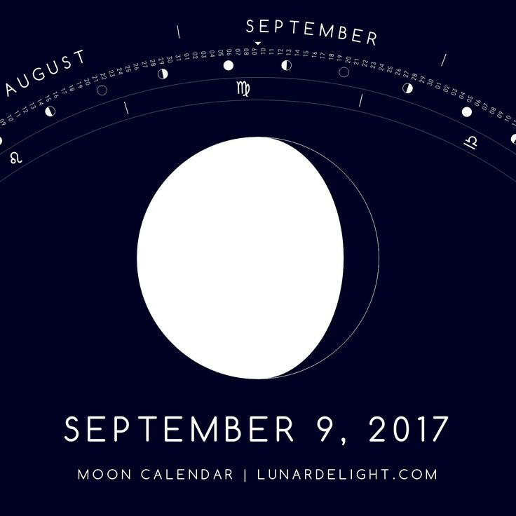 Saturday, September 9 @ 20:15 GMT  Waning Gibboust - Illumination: 85%  Next New Moon: Wednesday, September 20 @ 05:30 GMT Next Full Moon: Thursday, October 5 @ 18:41 GMT