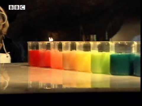 By definition, an indicator is a substance that changes colour in different pH environments. Universal indicator is a brown-coloured solution—containing a mixture of indicators—that can be added to…