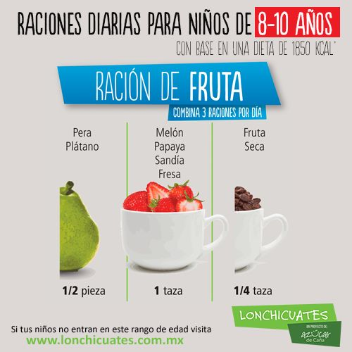 Raci n de fruta lonchicuates porciones raci n for Comida saludable para ninos