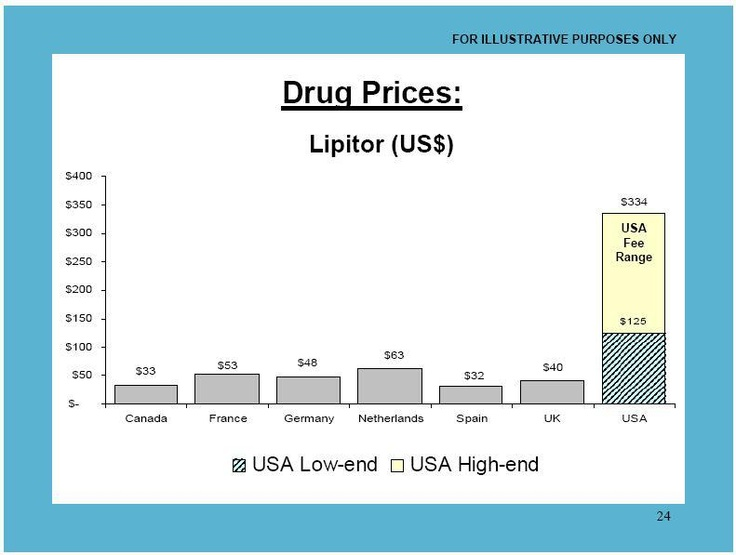 the costs of drug prohibition in the united states Drug prohibition in the united states: costs, consequences, and alternatives ethan a nadelmann drug legalization increasingly merits serious consideration as both an.