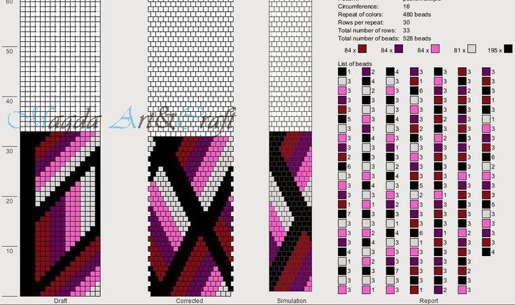 Magda Art&Craft