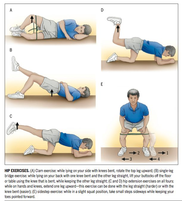 Which exercises target the Gluteal Muscles while minimizing activation of the Tensor Fascia Latae?