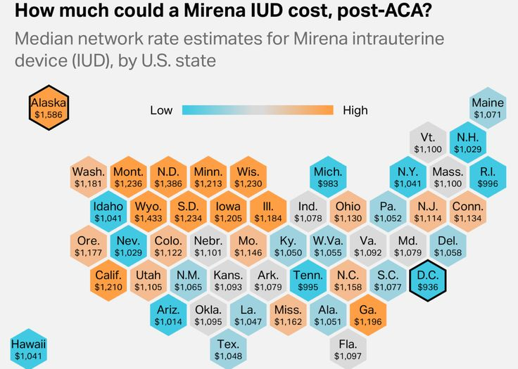 If Republicans succeed in their plan to repeal the Affordable Care Act, our current era of affordable birth control will likely end. The ACA requires i ...