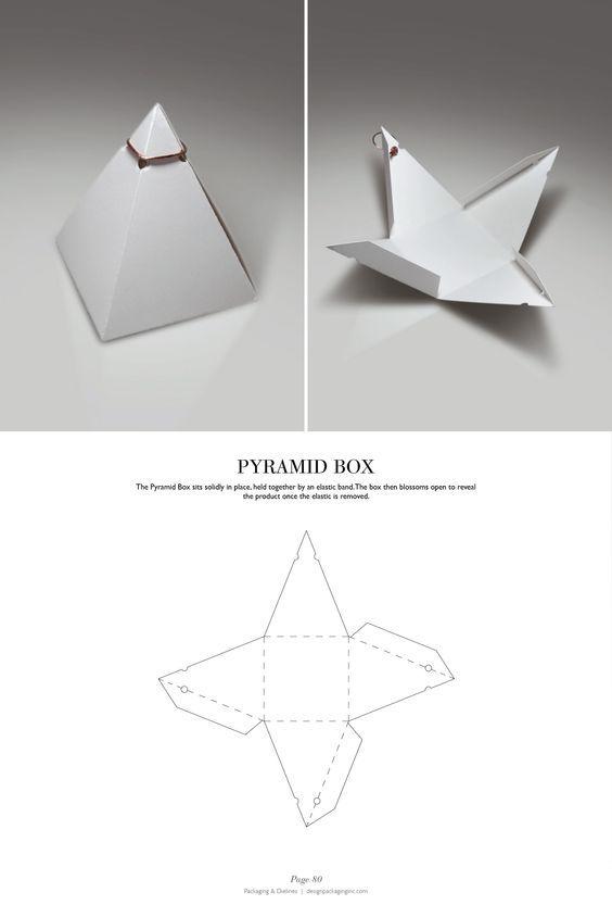 Afbeeldingsresultaat voor Cone packaging design pattern