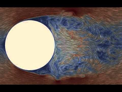 Flow past a sphere at 10,000 Reynolds number - YouTube
