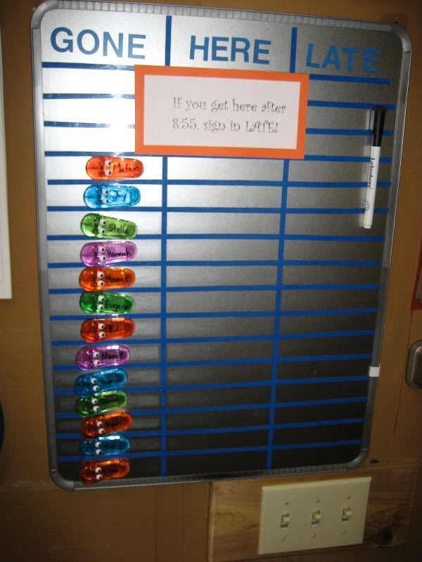 Students use magnetic clip on a labled cookie sheet (?) to  let teacher know, at a glance, where they are.