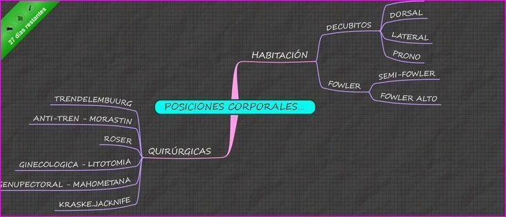 ESQUEMAS TEMARIO DE AUXILIARES DE ENFERMERÍA PARA OPOSICIONES: marzo 2014