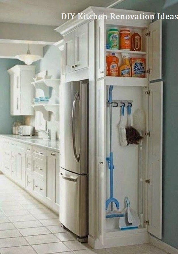 Pin On Kitchen Decor For Condos