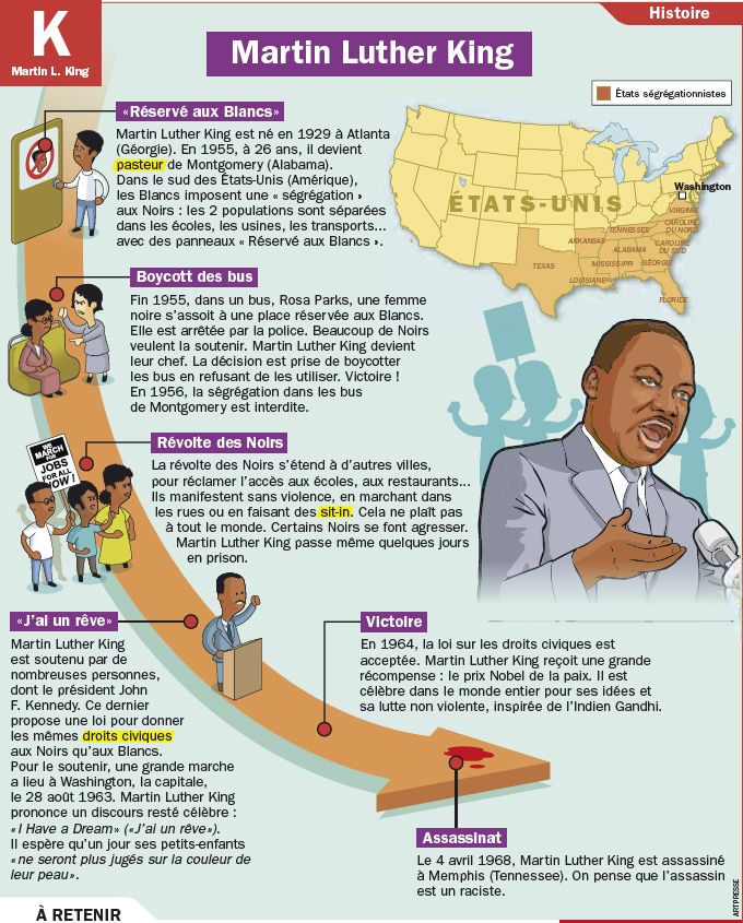Fiche exposés : Martin Luther King