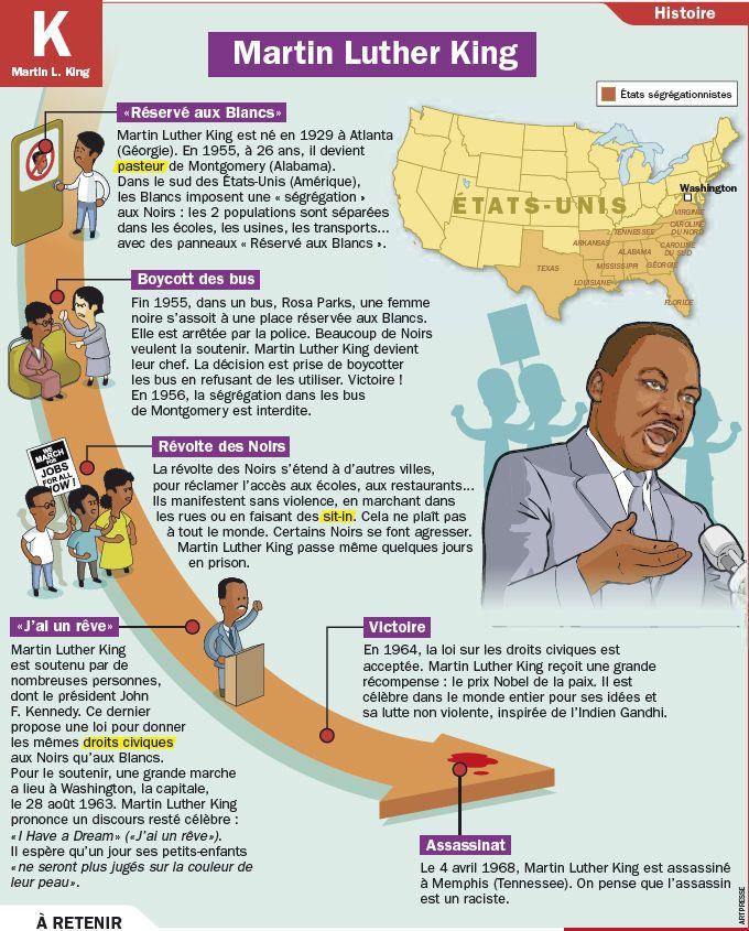 Fiche exposés : Martin Luther King                                                                                                                                                                                 Plus