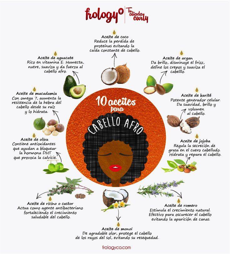 Los aceites naturales han sido la receta ancestral por excelencia para los trucos de belleza, en especial para el cuidado del cabello afro. - frologyco.com #infografía #afrolatina #cabelloafro