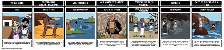 What is an Epic Hero? Find characteristics of an epic hero lesson plans to find qualities, definition