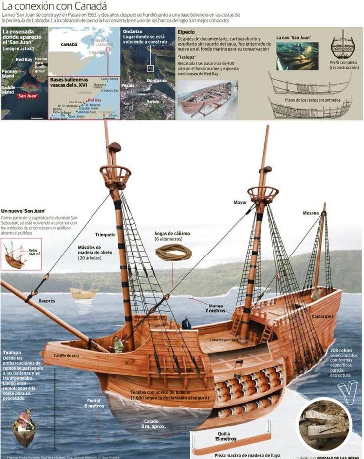 Navio El 'San Juan' emerge del mar -