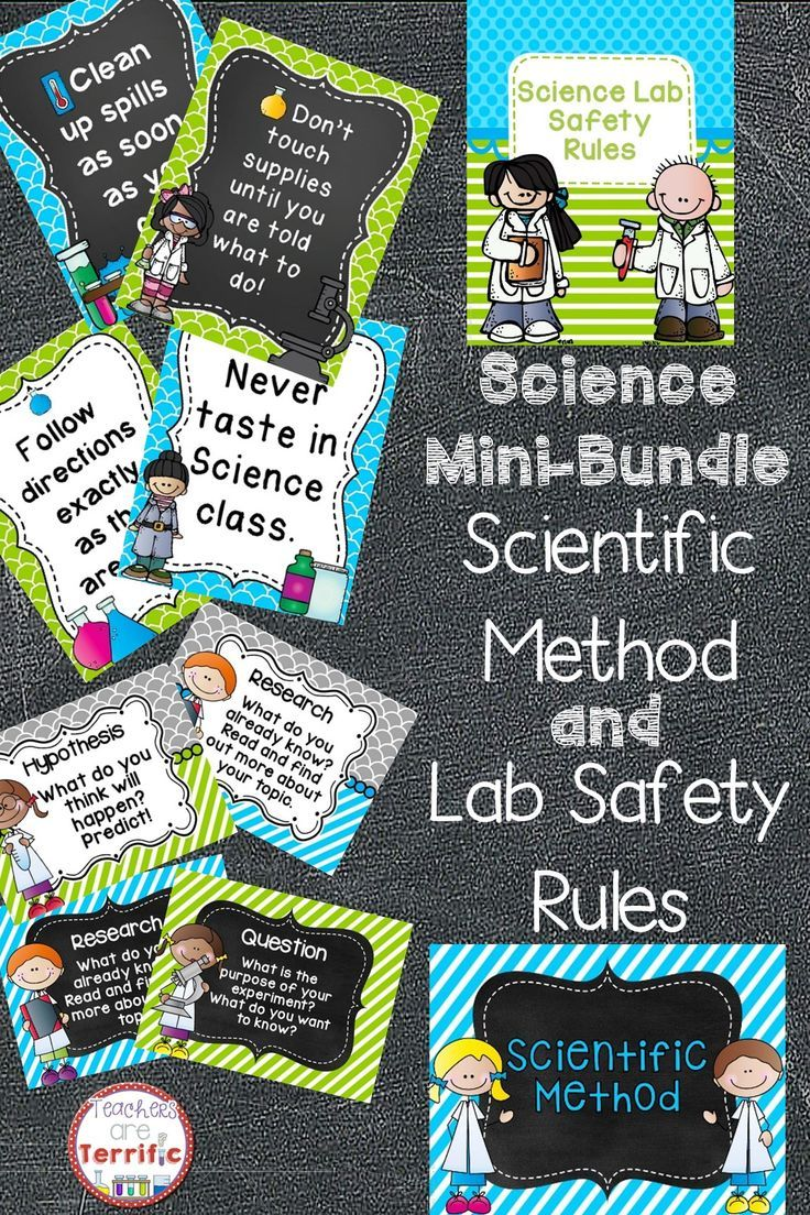 Science Poster Mini Bundle in Lime and Turquoise Science