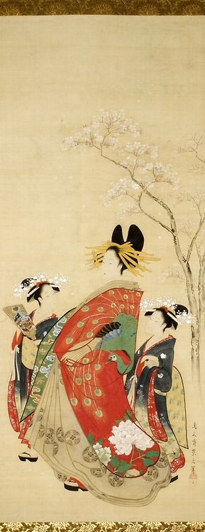 Beauty Under Cherry Blossoms  Hosoda Eishi, 1810