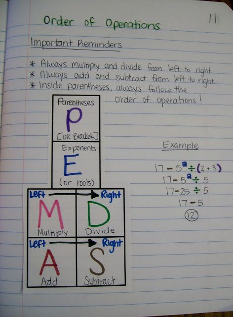 Order Of Operations on Best Dice Order Of Operations Game Images On Pinterest