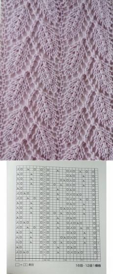 Wonderful openwork patterns that knit needles …