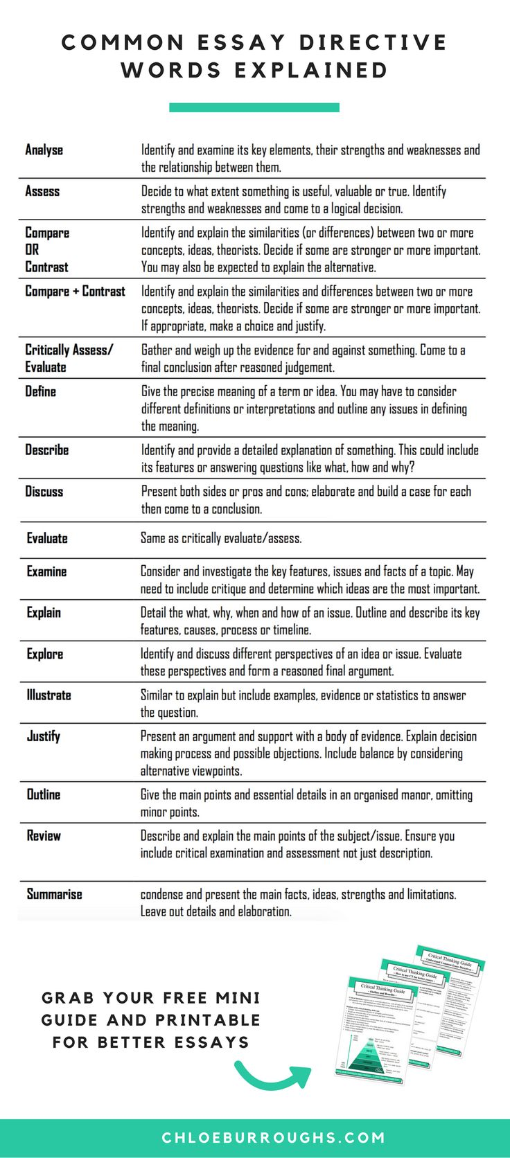 Academic writing help phrases list
