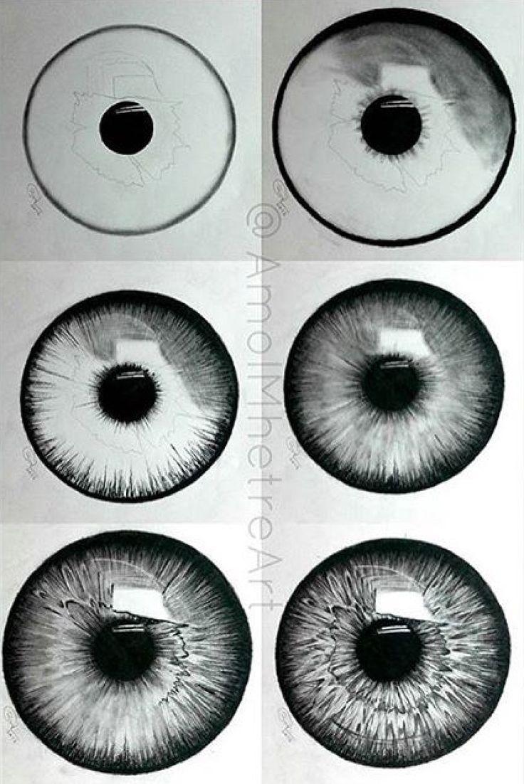 Iris || pencil shading