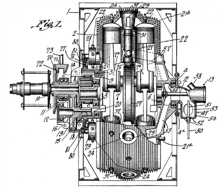 Rotary Airplane Engine Diagram di 2020