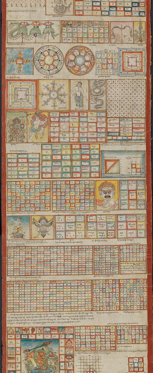 Tibet, Pigments on cloth, Rubin Museum of Art C2006.71.12, HAR65765 This 15-foot-long vertical astrological handscroll contains more than a 100 charts and illustrations from the Svarodaya Tantra, a text describing astrological practices such as magic, divination, horoscopes, numerology, healing, and medicine. It is said to have Shaivite origins in Kashmir and entered Tibet from Jumla in western Nepal during the 13thc. This text reached the height of its popularity in Tibet during the…