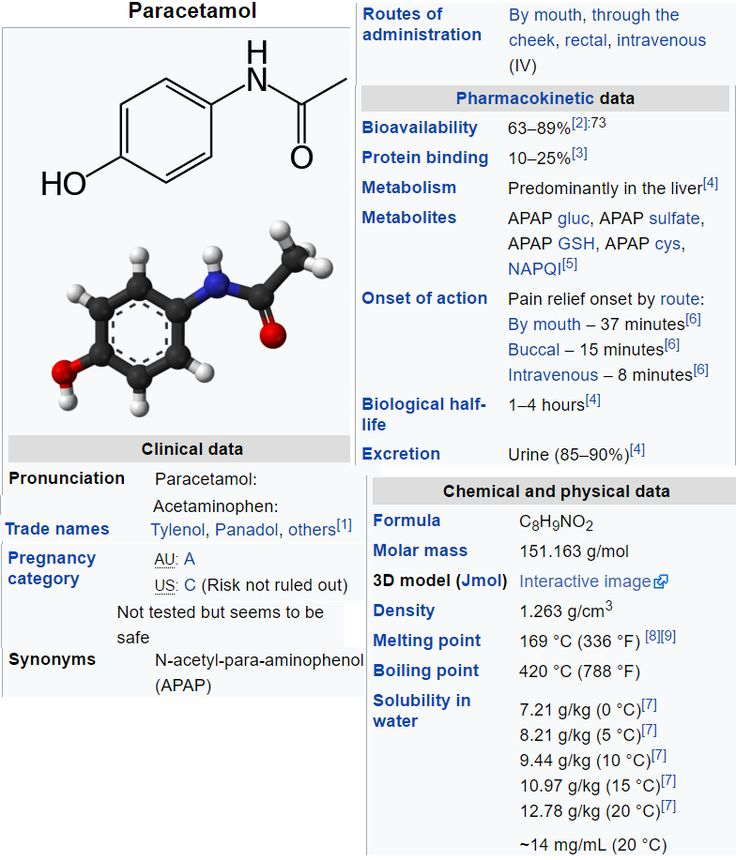 Paracetamol (Acetaminophen). Antipyretic, analgesic (enhanced by opioid combo), headache relief. Foremost cause of acute liver failure and drug overdose in US.   Overdose symptoms w/n hours: nausea, vomiting, sweating, pain; death w/n days or weeks.  Tx: remove paracetamol (activated charcoal if soon enough) and replace glutathione (w/ precursor N-acetylcysteine/NAC).  Mechanism poorly understood; possibly inhibit COX-2 and mod endogenous cannabinoid system (lower neuron reuptake of…