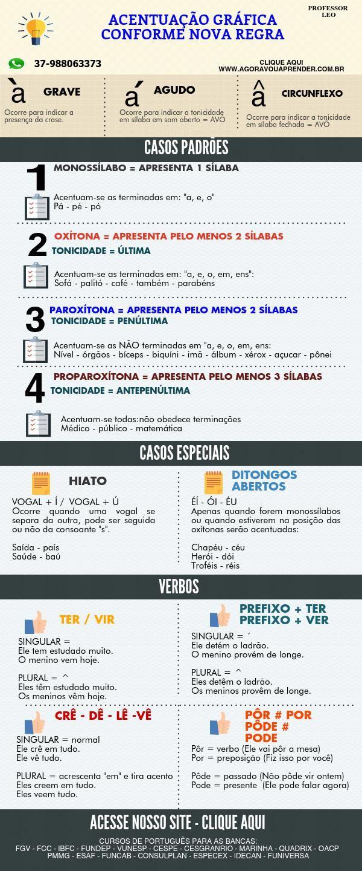 Acentuação Gráfica | @Piktochart Infographic