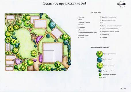 ландшафтный дизайн эскизный проект: 18 тыс изображений найдено в Яндекс.Картинках