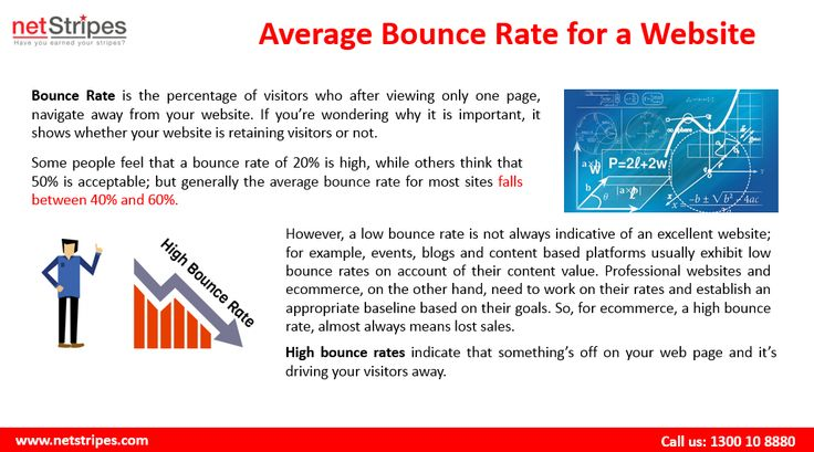 Bounce Rate is, it is the percentage of visitors who after viewing only one page, navigate away from your website. If you're wondering why it is important, it shows whether your website is retaining visitors or not.