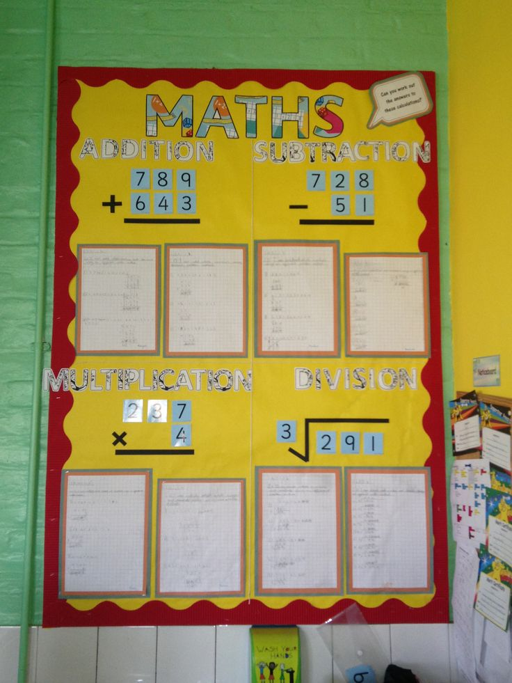 Easy and useful maths display ks2