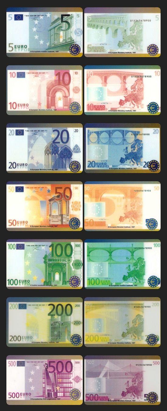 "Phonecard ""Sir Rowland Hill"" Serie - Euro Banknoten"
