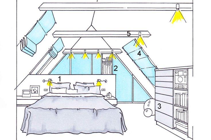 Die besten 25+ Dachgiebel Ideen auf Pinterest Einbauschrank - einrichtung ideen optimale wohnflache
