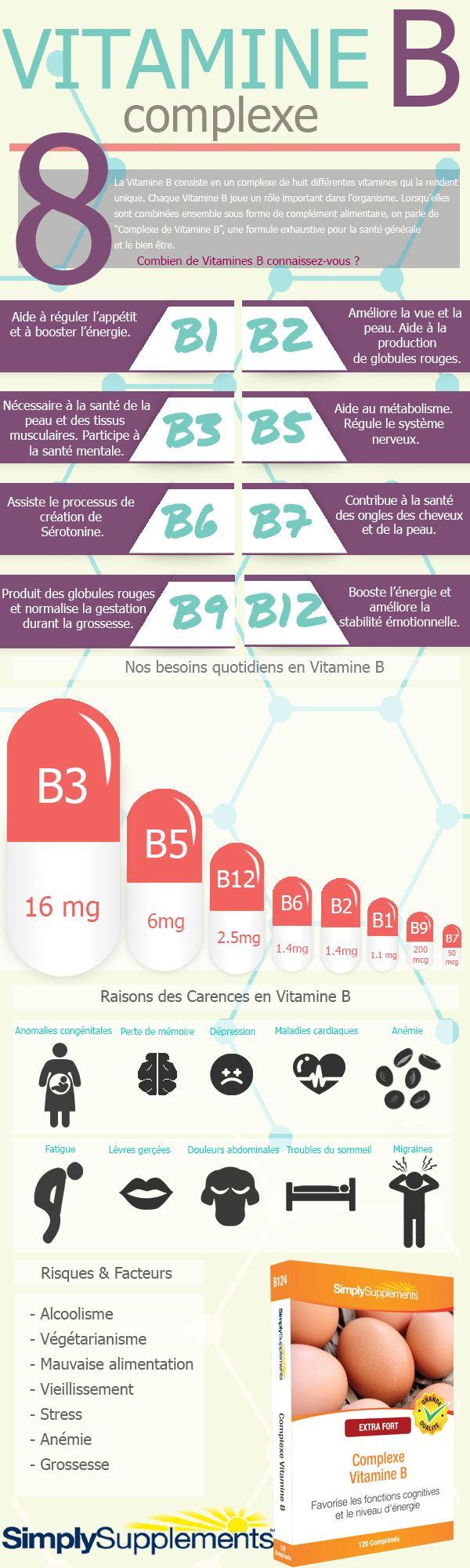 #Vitamine B : Infographie explicative.