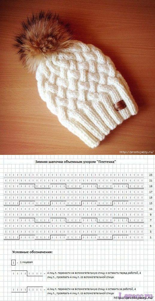 Шапка спицами с красивым узором плетенка