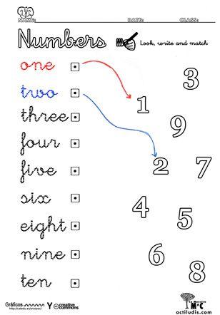 Nueva colaboración ,de la maestra Mª Carmen, de dos fichas de números que podemos utilizar con los más pequeños cuando empiezan a escribir en inglés. En la primera ficha se trabaja hasta el 9 y en la segunda hasta el 20. Os recomiendo que utilicen un color por número. Les …