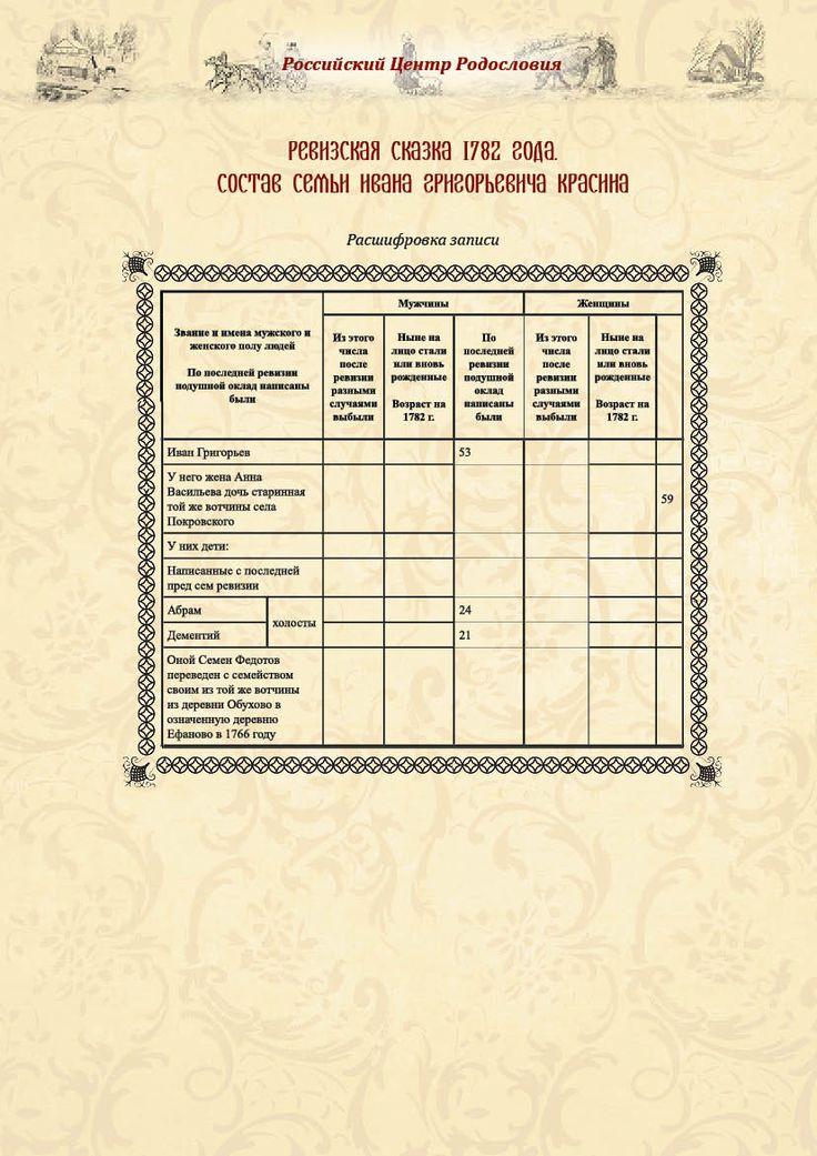 ПРИМЕР ОТЧЕТА ПЕРВОГО ЭТАПА - архивные документы, лист 8
