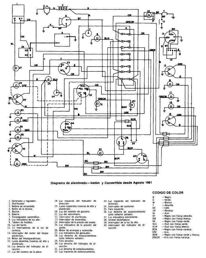 m u00e1s de 25 ideas incre u00edbles sobre sistema electrico en
