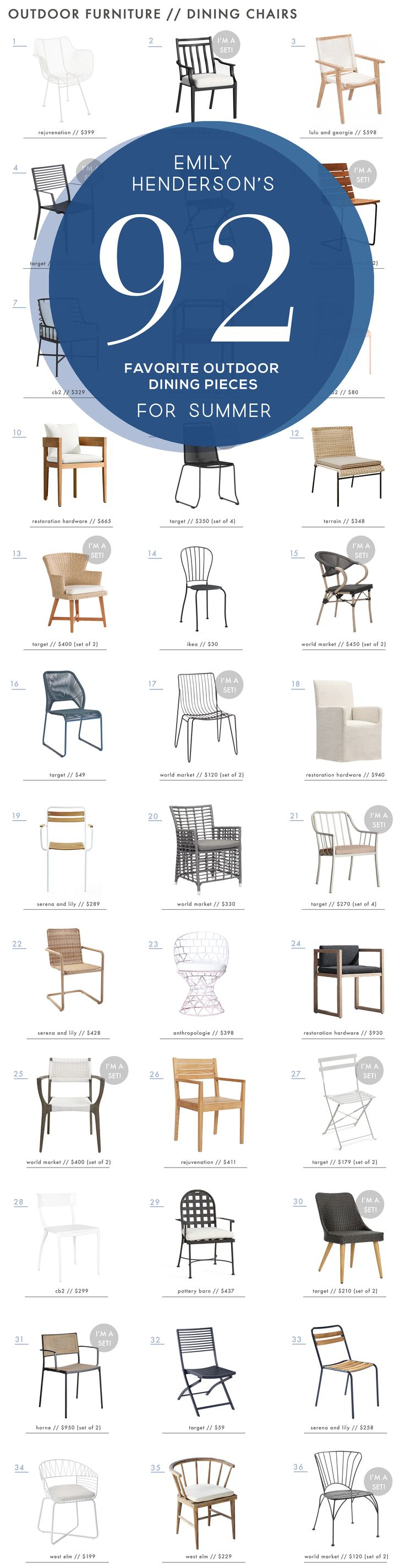 258 best Outdoor Spaces images on Pinterest