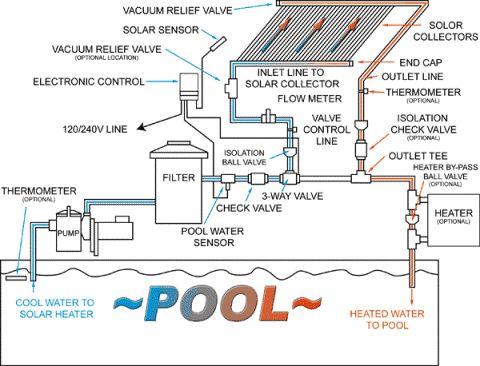 diagram swimming pool filters swimming pool plumbing diagram pdf