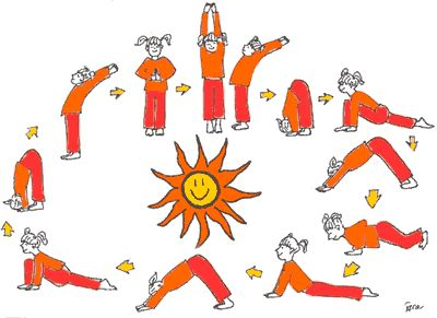 sun salutation kids yoga poster
