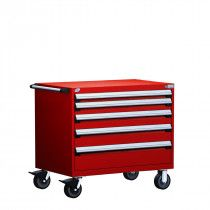 With a lifetime warranty on the drawer sliding mechanism as well as unrivaled reliability and durability, our Rousseau Metal mobile toolboxes will be your trusty companion for everyday tasks, every day.
