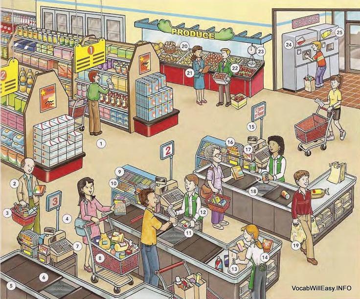 Usar para describir los artículos de comida y el supermercado