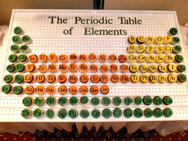 Periodic Table Of Cupcakes. Love it! Perfect for a budding scientist!: Chemistry Cupcakes, Graduation Party, Periodic Table, Bar Mitzvah, Science Party, Party Ideas, Birthday Party