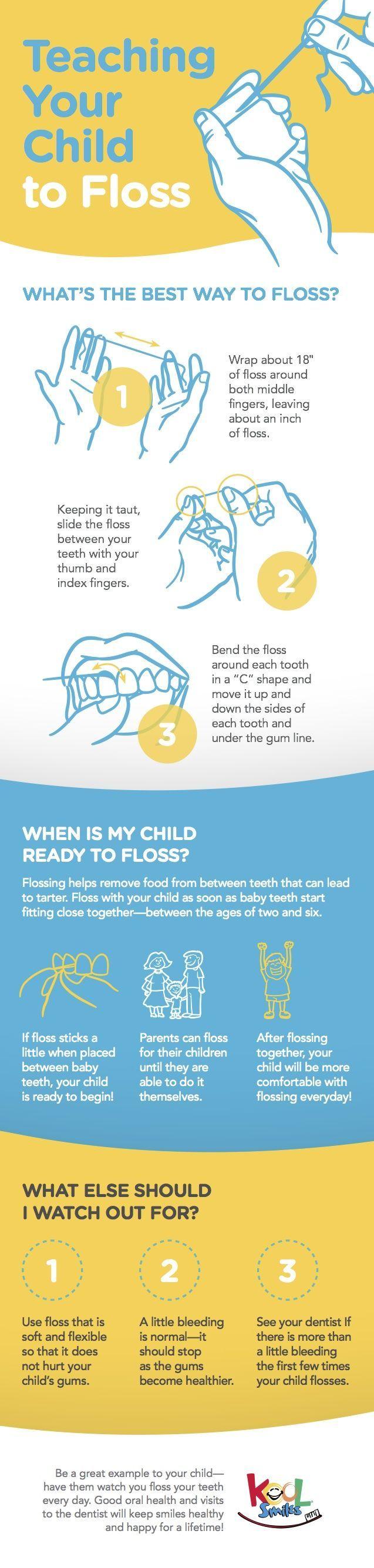 23 best Pediatric Dentistry images on Pinterest | Dental, Dental ...