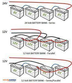 Dimensionierung einer Solaranlage und Verkabelung …
