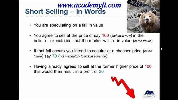 What is Short Selling? #TradingEducation